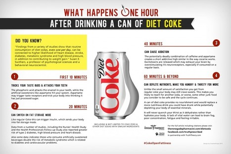 Diet Coke Exposed: What Happens One Hour After Drinking Diet Coke, Coke Zero Or Any Other Similar Diet Soda - The Renegade Pharmacist | Preventive Medicine | Scoop.it