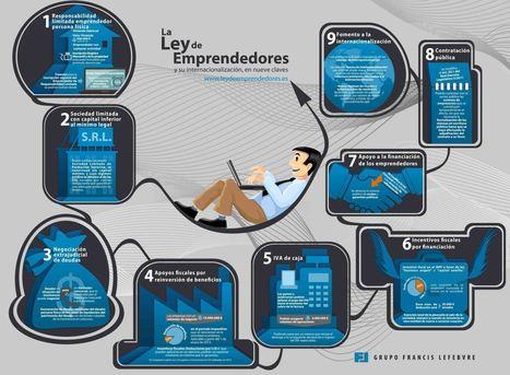 9 claves de la Ley de Emprendedores (España) #infografia #infographic | (Sobre)vivir en La Raya. Actualidad social, laboral y empresarial en el Oeste de la Peninsula | Scoop.it