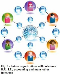 The Future Of Work Are you Ready? - Elearning! | eCulture | Scoop.it
