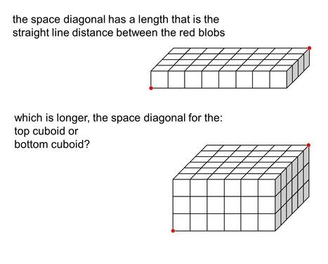 MEDIAN Don Steward secondary maths teaching: 3D trigonometry and pythagoras   Great Maths Teaching Ideas   Scoop.it