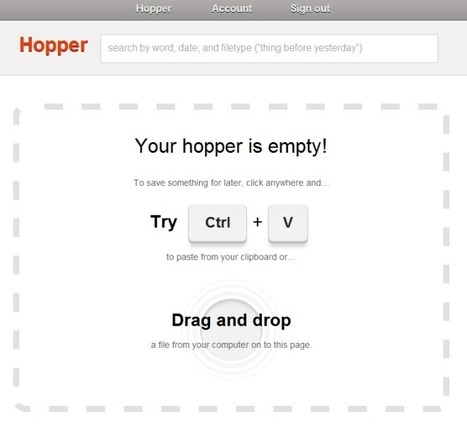Save Your Content Online With This Web App: Hopper | Social Media Productivity | Scoop.it