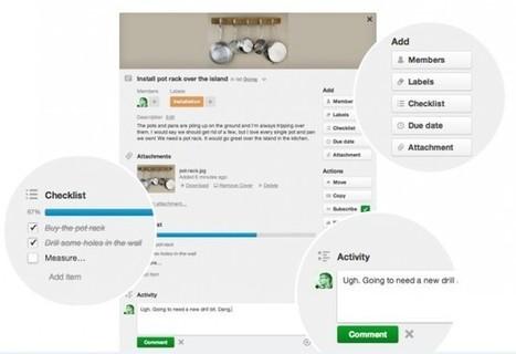 Nuevo Trello para iOS, el sistema de gestión de proyectos y tareas | Agrobrokercommunitymanager | Scoop.it