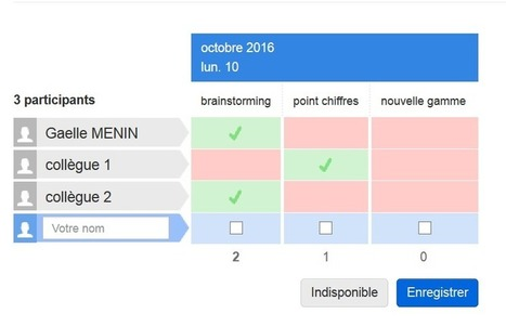 5 outils pour booster sa réunion commerciale   Les commerciaux performants   Scoop.it