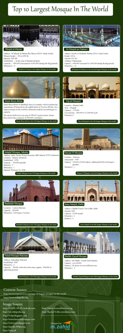 Top 10 Largest Mosque In The World - Infographics | Travel Tips | Scoop.it