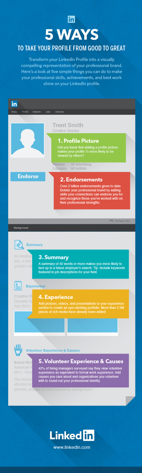 5 Tips to Help Your Build A Professional LinkedIn Profile ~ Educational Technology and Mobile Learning | Linguagem Virtual | Scoop.it