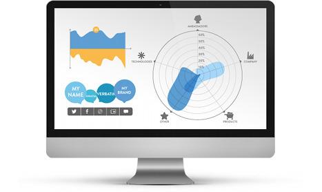 Radarly : un outil pour gérer l'e-reputation et le community management d'une marque | Marketing ou Marketing 2.0 | Scoop.it