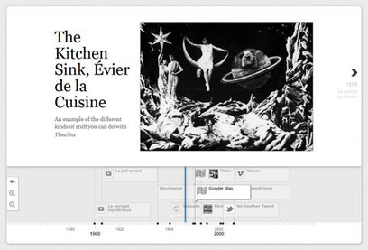Timeline – A JS Tool For Storytelling Timelines | Narratology & Narremes | Scoop.it