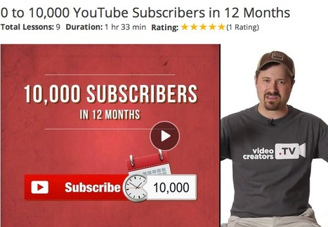 0 to 10,000 YouTube Subscribers in 12 Months | Hot Blog Tips | Scoop.it