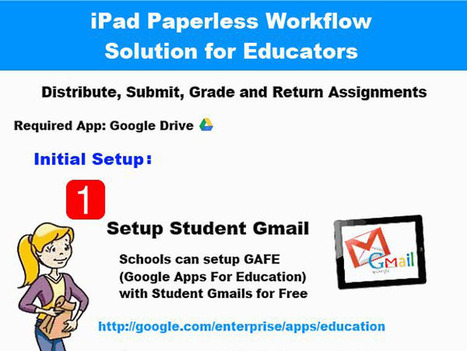 How To Create A Paperless Classroom With Your iPad | Tech Tools for 21st Century Teaching and Learning | Scoop.it