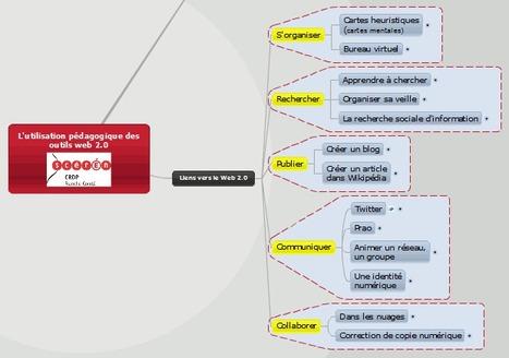 NetPublic » Utilisation pédagogique du Web 2 : 5 verbes clés | TELT | Scoop.it