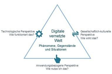 Dagstuhl-Erklärung: Bildung in der digitalen vernetzten Welt-GI - Gesellschaft für Informatik e.V. | E-Didaktik & Mediendidaktik | Scoop.it