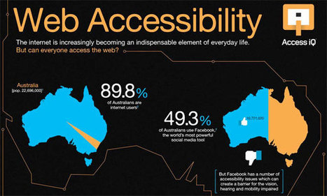 How to create an accessible infographic | Access iQ | Wiser Usability | Scoop.it