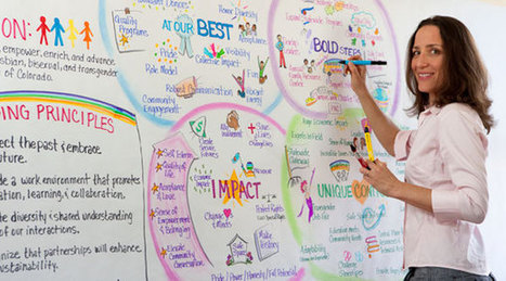 20 powerful business uses of graphic recording and facilitation - Mind Mapping Software Blog | SKETCHNOTING | Scoop.it