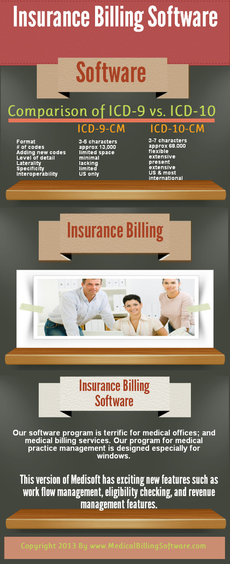 Insurance Billing Software | Insurance Billing Software | Scoop.it