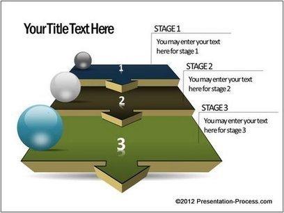 Presentation Process   Creative Presentations  PowerPoint Diagrams   Outils et tutoriels digitaux   Scoop.it