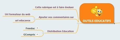 Des logiciels libres et gratuits pour l'Education | Le Formateur du Web | Ressources, outils gestion information | Scoop.it