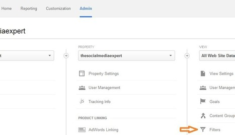 How to filter internal traffic/your network IP traffic  in Google Analytics | social media marketing | Scoop.it