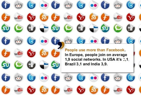 5 Tips To Manage Your Multinational Social Media | Global Social for Brands | Scoop.it