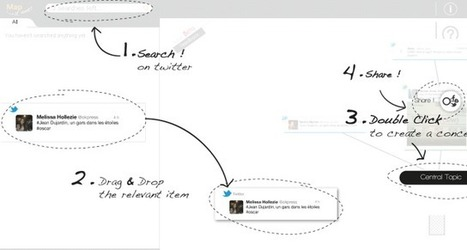 "Faites de la curation de contenu Twitter avec Map it out ! | ""CULTURE PERFORMANCE""  © 