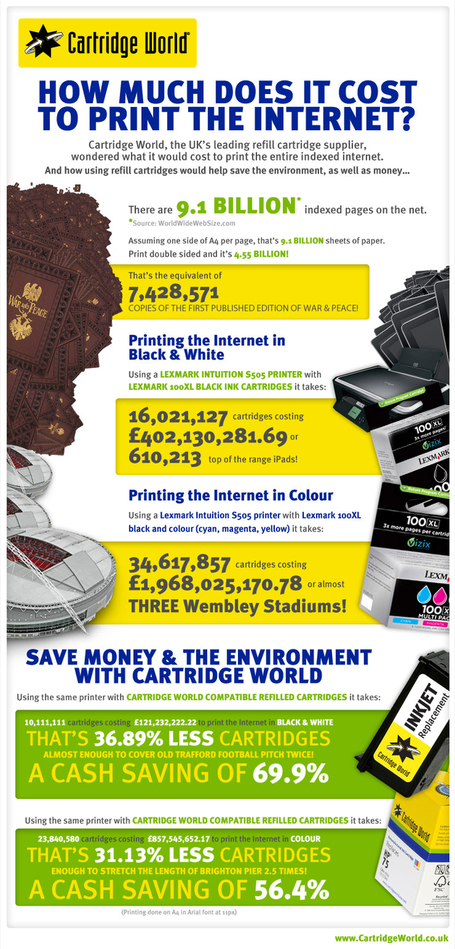 How Much Would It Cost To Print The Internet? | Technology Juice | Scoop.it
