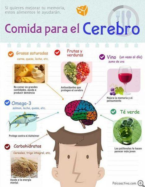 Comida para el cerebro | NeuroPsicoEducación al Día | Scoop.it
