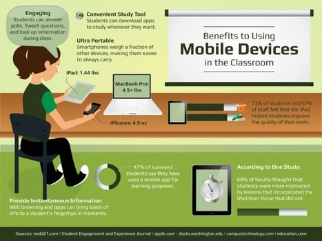 20 Blogs About Mobile Learning Worth Following | :: The 4th Era :: | Scoop.it