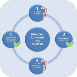 Performance Management Means More Than Planning And Budgeting | Interactif Formation | Scoop.it