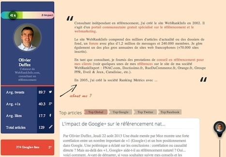WordiZ.it, plateforme dédiée aux auteurs Google+ | Social Media Curation par Mon Habitat Web | Scoop.it
