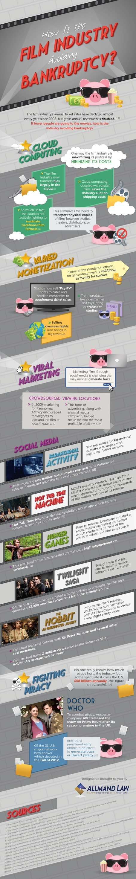 How Social Media and Viral Marketing are Saving the Film Industry [INFOGRAPHIC] | Resources for DNLE for 21st Century | Scoop.it