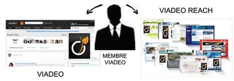 Viadeo commercialise sa data dans une offre de ciblage en temps réel avec AdCleek - Offremedia | Social Media l'Information | Scoop.it