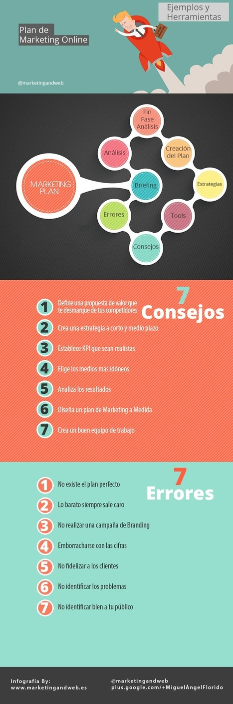 Ejemplos y Herramientas para tu Plan de Marketing Online | Social Media & Actualidad 2.0 | Scoop.it