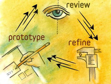 Migliorare il web design con la prototipazione rapida | Risorse per Web Designers | Scoop.it