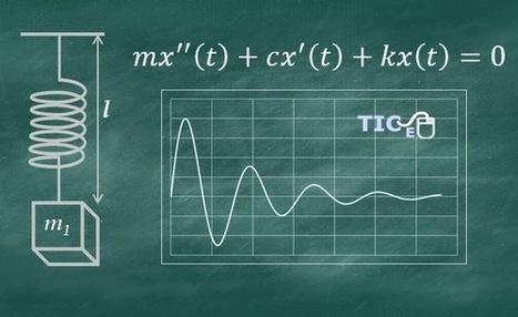 Matemáticas con Tecnología: Template for Laplace Transform | Mathematics learning | Scoop.it