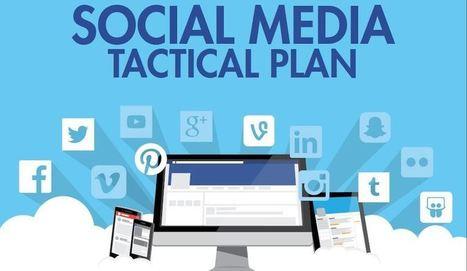 Beneficios de un plan Social Media - Global Seo | Social media manager | Scoop.it