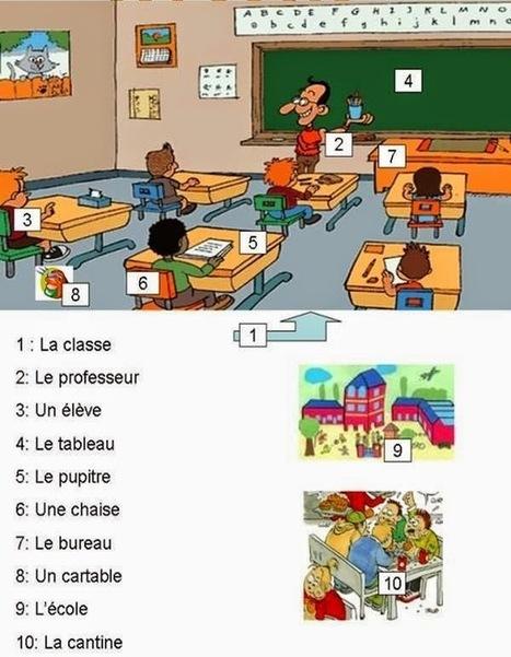 Français langue étrangère   EFLE   Scoop.it