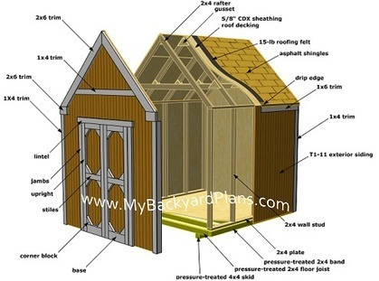 How to build a gable storage shed, pictures and step by step instructions... | shed plans | Scoop.it