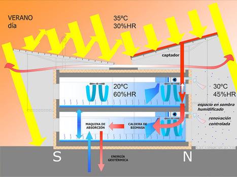 El sol en la arquitectura   GreenBuilding   Scoop.it