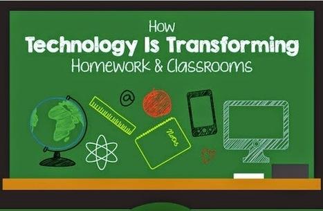 ¿Cómo está la tecnología transformando las clases y el trabajo en casa? Javier Tourón   APRENDIZAJE   Scoop.it