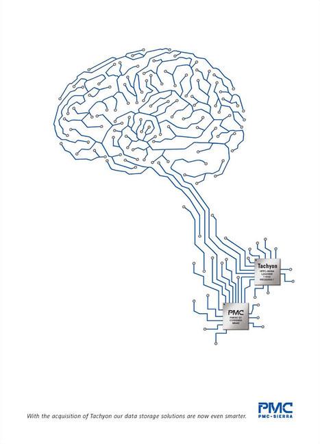 智慧型儲存 | 記憶的呈現方法 | Scoop.it