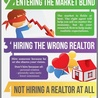 Real Estate Topics