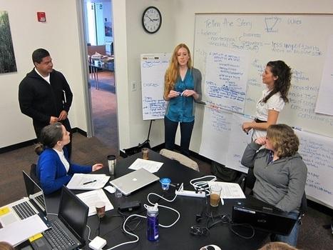 Imprenditività: 6 step per lavorare in team | Catchstaff - La tua idea. Il tuo team | Scoop.it