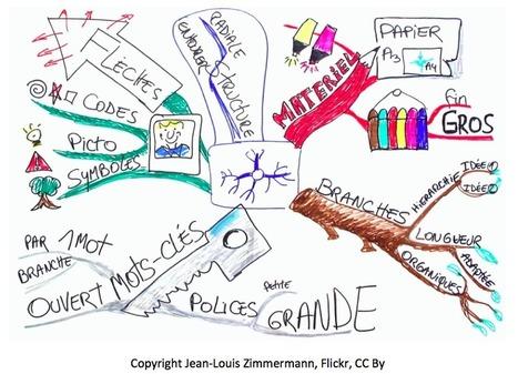 Cartes mentales : du papier à l'écran   Infobourg.com   Cartes heuristiques   Scoop.it