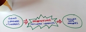 Mozillians as inventors | Learning in a Digital Age | Scoop.it