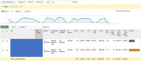 Tracking Ad Testing in Google AdWords | Social Media, SEO, Mobile, Digital Marketing | Scoop.it