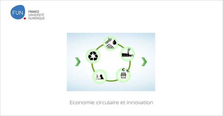 [Today] MOOC Economie circulaire et innovation | Solutions locales | Scoop.it