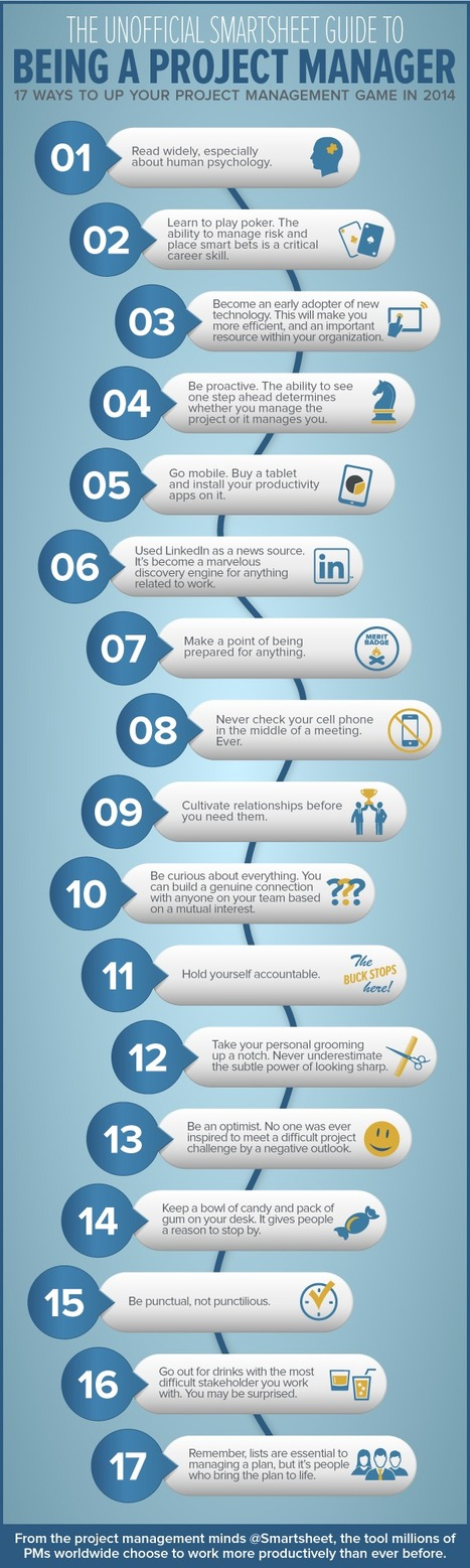 The Unofficial Smartsheet Guide to Being a Project Manager | Smartsheet (infographic) | Project Management | Scoop.it