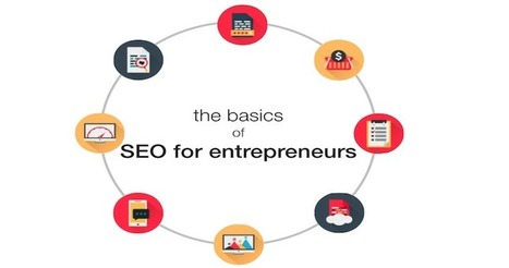 The Basics of SEO Every Entrepreneur Should Know | Insurance Agent Marketing | Scoop.it