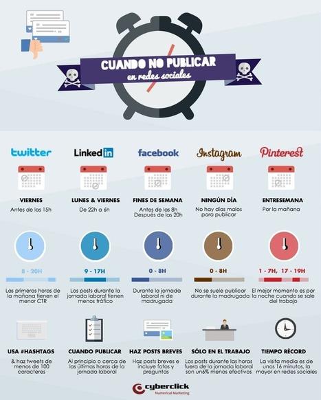 Horas muertas en las redes sociales ¡Prohibido publicar!   Emprendimiento - Emprender - Intraemprendimiento - Innovación   Scoop.it