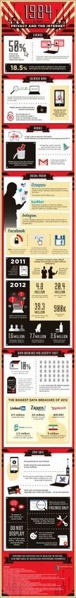 George Orwell y la privacidad en Internet #infografia #infographic #internet | Notícias TICXEDU | Scoop.it