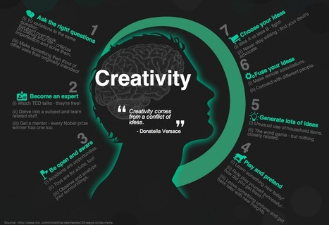 A Good Visual Featuring 7 Ways to Be More Creative | Dislearning Desapprentissage Desaprendizaje | Scoop.it